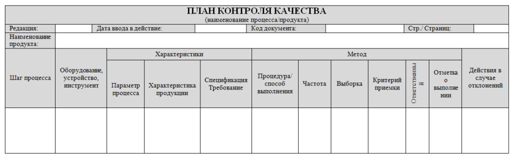 план контроля качества