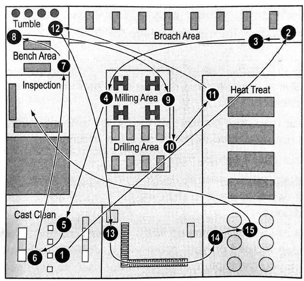диаграмма спагетти