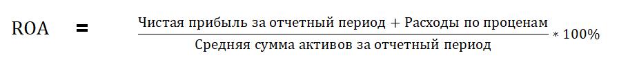 формула ROA