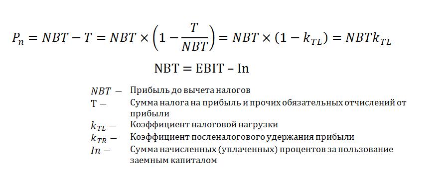 рентабельность собстенного капитала формула