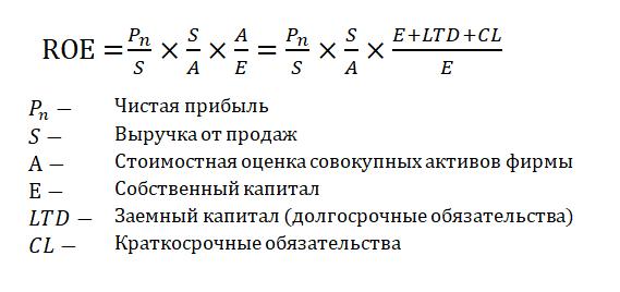 рентабельность собственного капитала формула