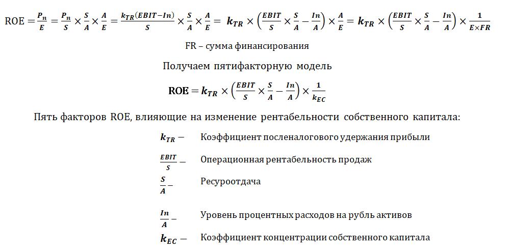 ROE пятифакторная модель