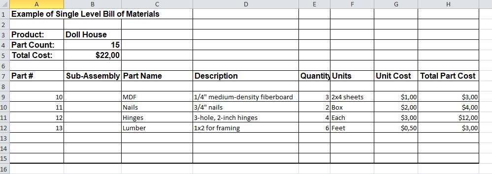 Учетная спецификация изделий и материалов