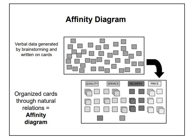 диаграмма сходства